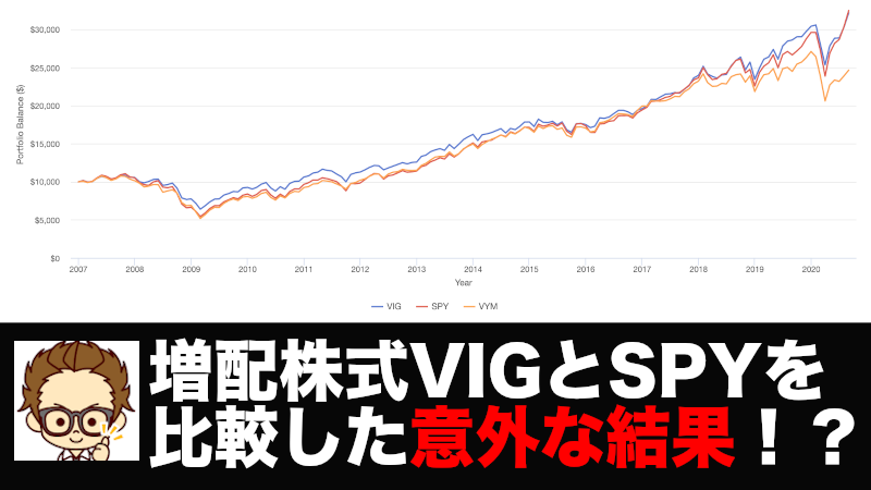 増配株式VIGとSPYを比較した意外な結果!?