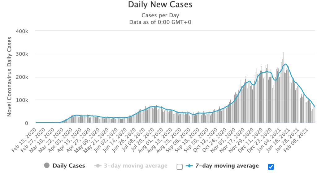 米国コロナウイルス新規感染者数推移
